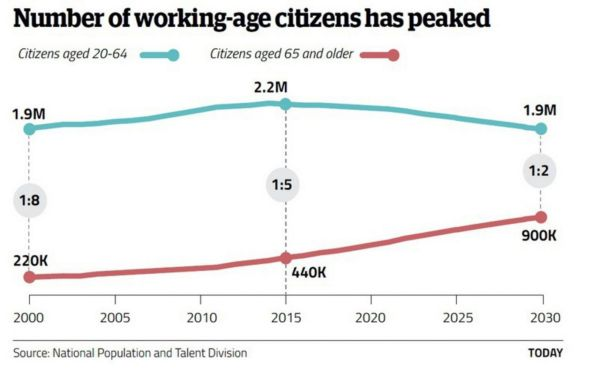 Ageing Population.jpg