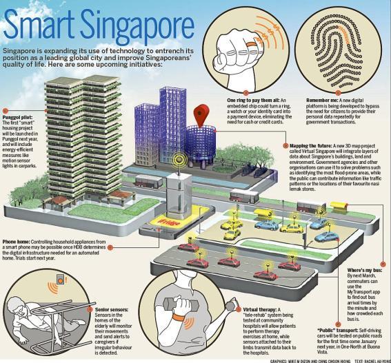 Smart Singapore.jpg